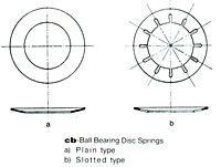 Ball Bearing - Slotted and Plain Type